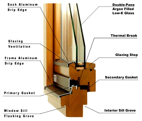 European Architectural Supply - Custom Wood Windows and Doors